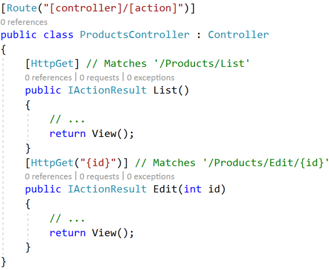 ASP.NET Core Attribute Routing Token
