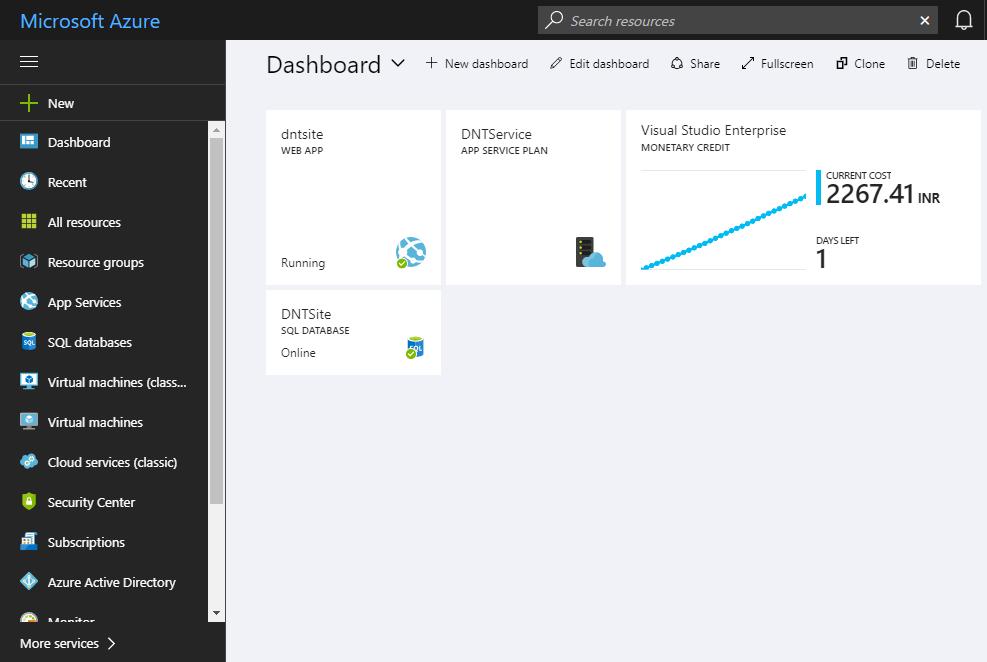 Microsoft Azure New Portal