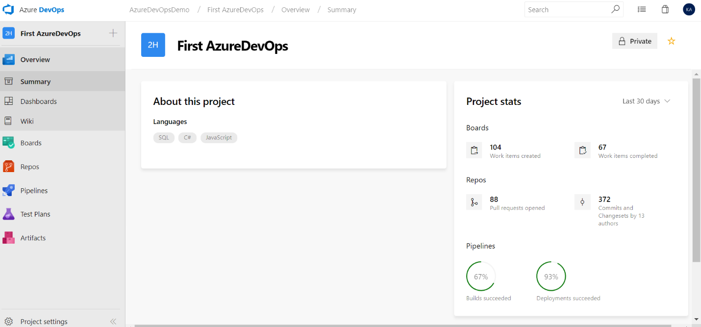 Azure Devops Tutorial Introduction Pipeline Repos Tools You Must Know