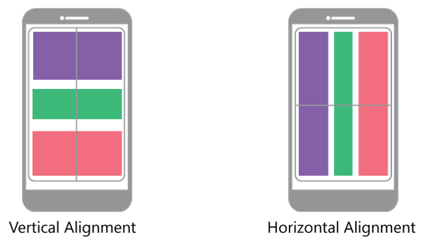 Xamarin Forms Views Alignment